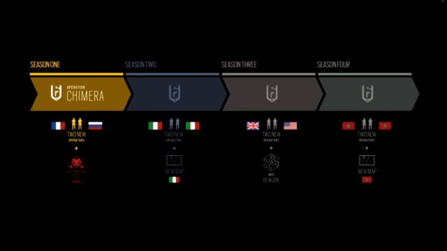 http://www.shooter-szene.de/wp-content/uploads/2017/11/Rainbow-Six-Siege-Year-3-Roadmap-640x359.png