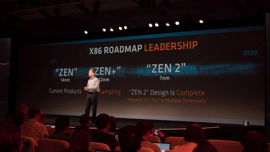 AMD – Roadmap für 2018