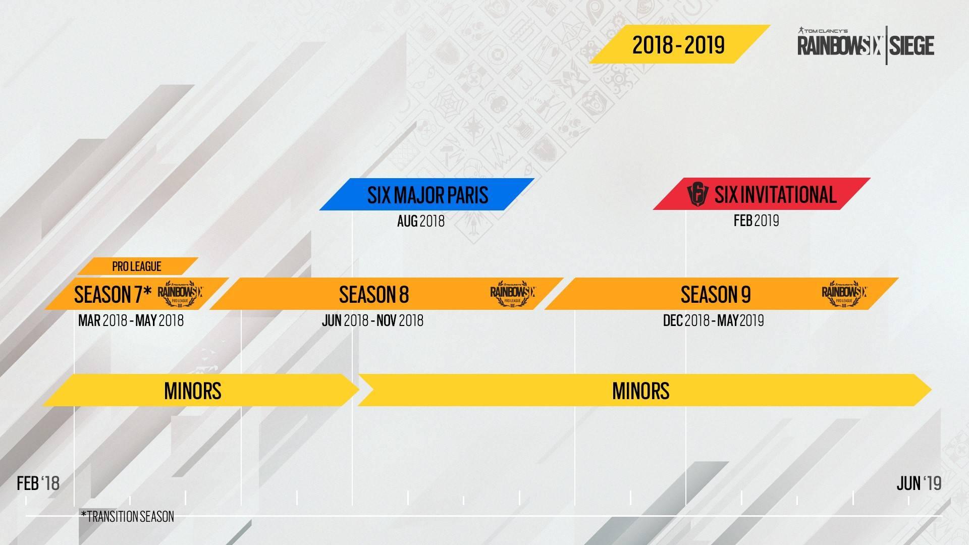Rainbow Six: Siege Pro League