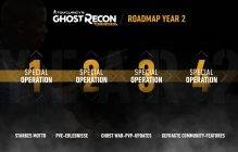 Ghost Recon Wildlands: Jahr 2 mit Season Pass