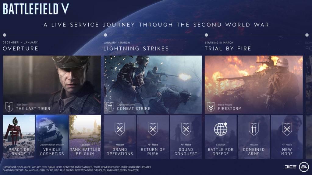 Battlefield 5 Tides of War