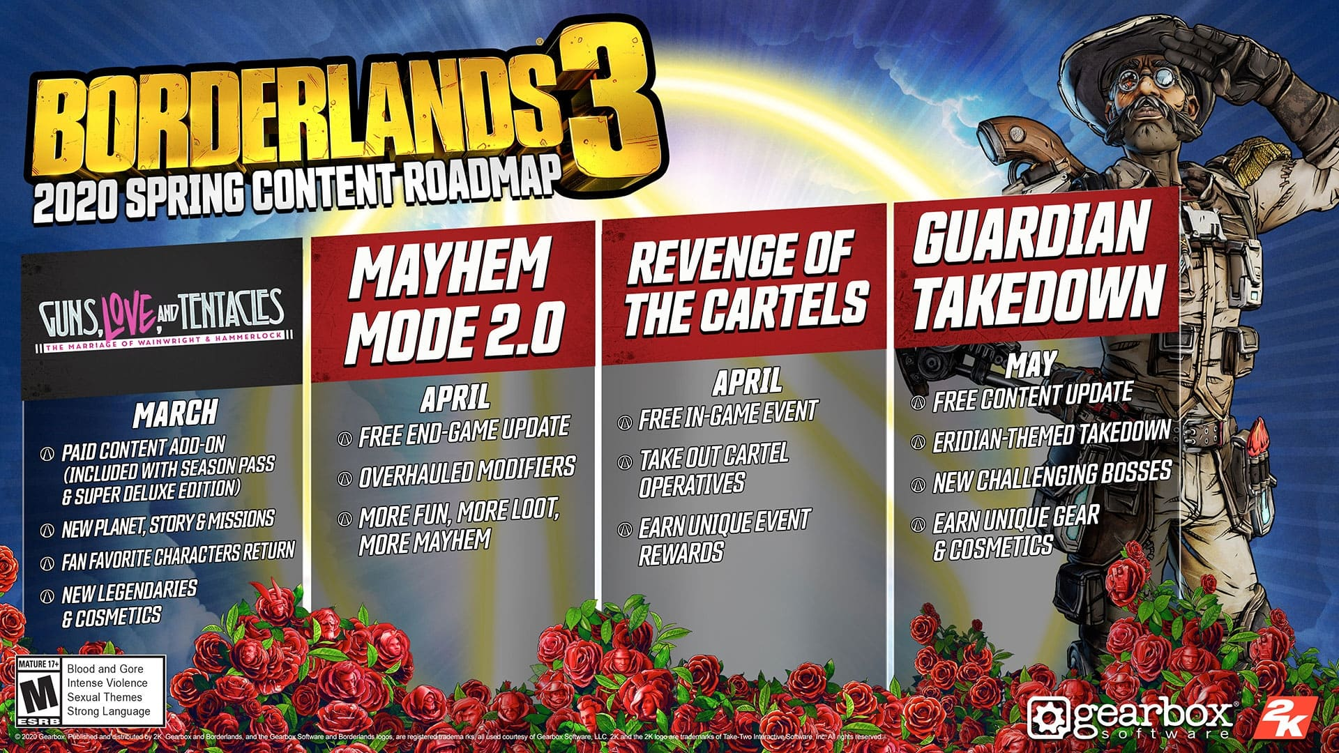 Borderlands 3: Steam-Relase und Cthulhu-DLC!